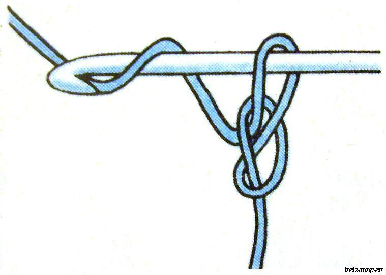 Материалы для вязания S6301525